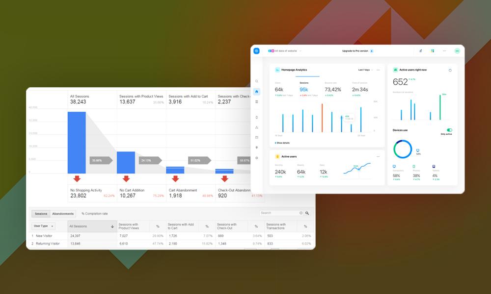 Google/FB Tracking Setup